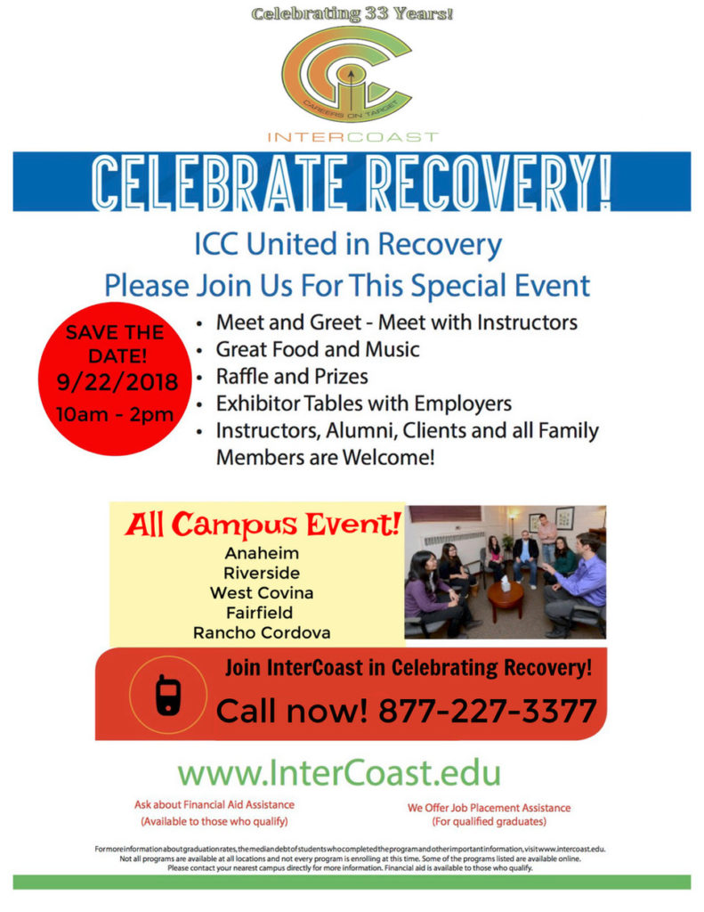 Recovery event